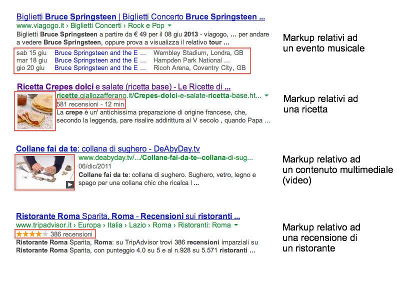 Screenshot di esempio che mostra come vengono utilizzati alcuni markup di Schema.org da Google