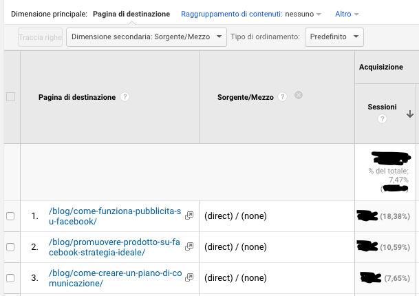 Tracciare i Dark Social in Google Analytics