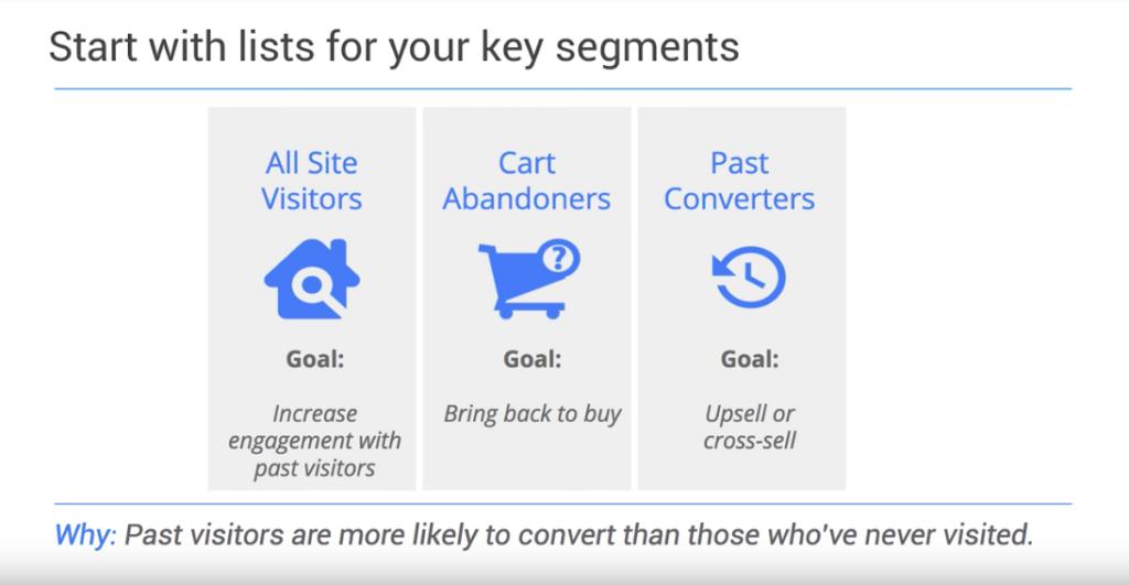 segmentare il pubblico in Google Analytics